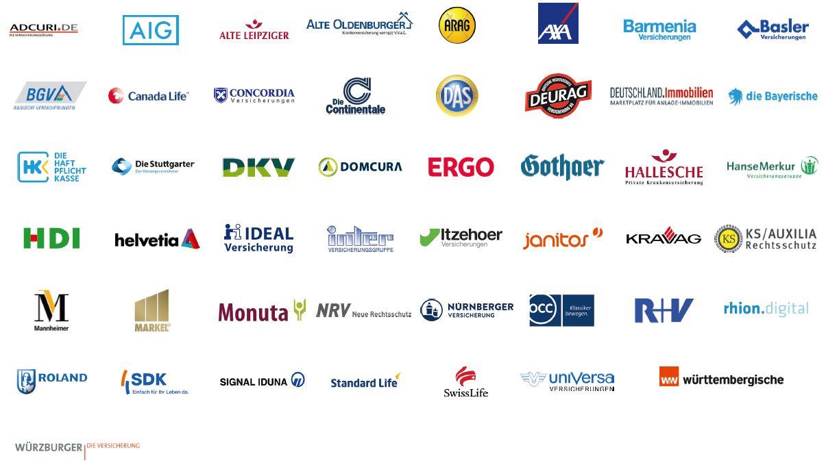 Versicherungsgesellschaften - Kooperationspartner
